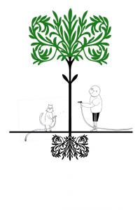 Drzewko Zielonki